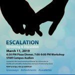 HDFS Escalation Workshop
